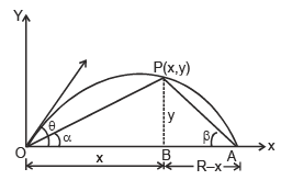 Two dimensional motion or motion in a plane Class 11 Notes   EduRev