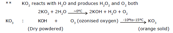 Oxides and Hydroxides Class 11 Notes | EduRev
