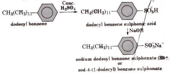 Chemistry in Everyday Life - Chapter Notes, Class 12, Chemistry | EduRev Notes