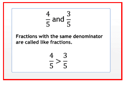 Chapter Notes - Fractions Class 6 Notes | EduRev