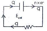 Carnot Cycle Class 11 Notes | EduRev