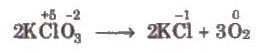 Types of Redox Reactions Class 11 Notes | EduRev