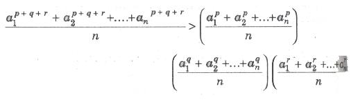 Inequalities JEE Notes | EduRev