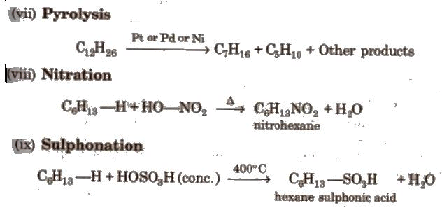 Aromatisation and Conformations of Alkanes Class 11 Notes