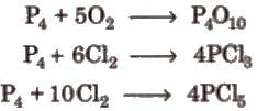 Group 15 Properties - The p block elements, Chemistry   EduRev Notes