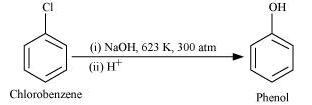 NCERT Solutions- Haloalkanes and Haloarenes Class 12 Notes | EduRev