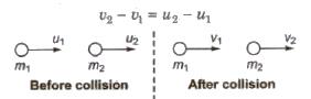 Doc: Collisions Class 11 Notes | EduRev
