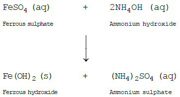 Previous Year Questions with Solutions - Chemical Reactions