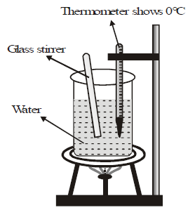 Doc: Change of State of Matter Class 9 Notes | EduRev