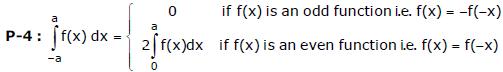 Definite Integration and Its Properties JEE Notes   EduRev