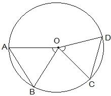 NCERT Solutions Chapter 10 - Circles (I), Class 9, Maths Class 9
