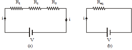 Resistance of a System of Resistors in Series and Parallel Class 10 Notes | EduRev