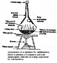 Separating Components of a Mixture,Is Matter Around Us Pure,Class IX,Science,Important Notes