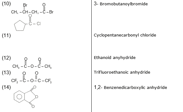 Detailed Chapter Notes - Carboxylic Acids & Acids