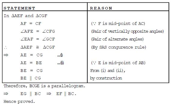 Mid-Point Theorem Class 9 - Quadrilaterals, CBSE Mathematics