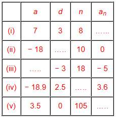 Arithmetic,Progressions,NCERT,Solution,10th,Class,Mathematics, Question and Answer (Q & A)