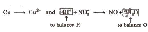 Balancing of Redox Equations - Redox Reactions, CBSE, Class 11, Chemistry | EduRev Notes
