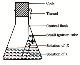 Atoms,and,molecules,9th,class,science,cbse,ncert