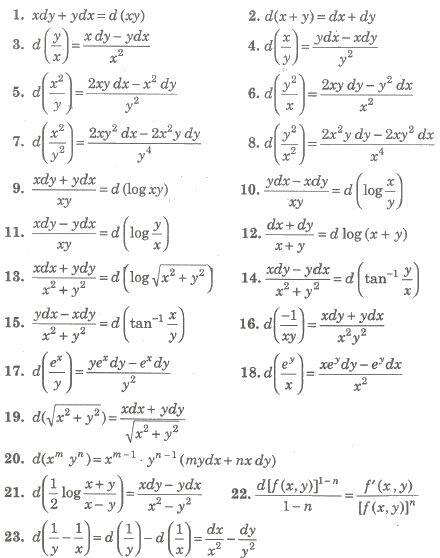 Introduction to Differential Equations JEE Notes | EduRev