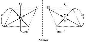 NCERT Solutions- Coordination Compounds Class 12 Notes | EduRev