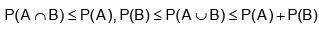 Axiomatic Probability JEE Notes | EduRev