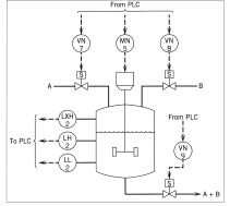 Chapter - Batch Processing, PPT, Chemical Engineering, Semester, Engineering Computer Science Engineering (CSE) Notes | EduRev