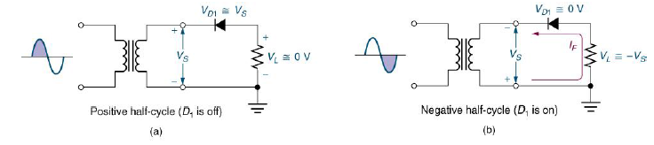 Chapter : Common Diode Applications, PPT, Semester, Engineering Electronics and Communication Engineering (ECE) Notes   EduRev
