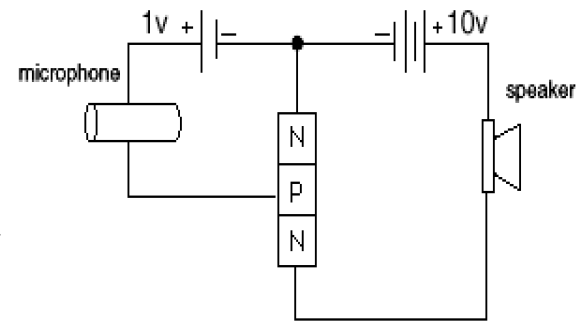 chapter   bipolar junction transistor  bjt   electronics and communication engineering