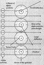 Sample Question Paper - 2 Class 9 Notes | EduRev