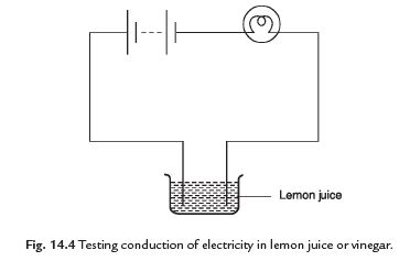 Short Answer Questions - Chemical Effects of Electric Current Notes | EduRev