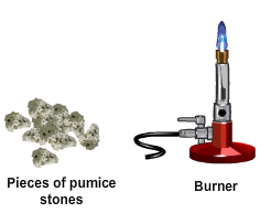 Procedure - To Determine the Boiling Point of Water, Lab Experiment, Chemistry, Class 9 Science Class 9 Notes   EduRev