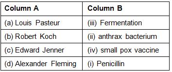 NCERT Exemplar Solutions: Microorganisms : Friend or Foe Notes   EduRev