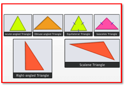NCERT Chapter Notes 6 - The Triangle and its Properties, Mathematics, Class 7 | EduRev Notes