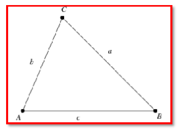 Chapter Notes - Perimeter and Area Class 7 Notes | EduRev