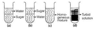 Class 9 Science Sample Paper 3 (Term 1) Class 9 Notes | EduRev