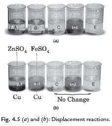 Short Answer Question (Part - 2) - Materials : Metals And Non-Metals Notes | EduRev