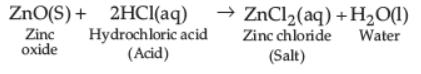 Worksheet (3): Metals and Non-metals Class 10 Notes | EduRev