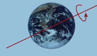 NCERT Exemplar Solutions: Stars and the Solar System Class 8 Notes | EduRev