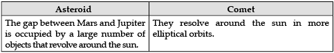 Sample Question Paper (2020-21)- 4 Class 8 Notes   EduRev