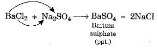 Overview of Chemical Reactions and Equations (Part - 2) Notes | EduRev