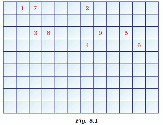 NCERT EXEMPLAR - Periodic Classification of Elements Class 10 Notes | EduRev