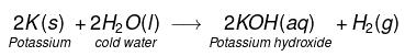 Chemical Properties of Metals and Non-Metals Class 10 Notes   EduRev