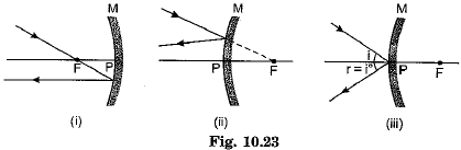 Previous Year Questions - Ray Optics - Light: Reflection and Refraction Class 10 Notes | EduRev
