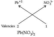 Sample Question Paper (2020-21) - 4 Class 9 Notes | EduRev