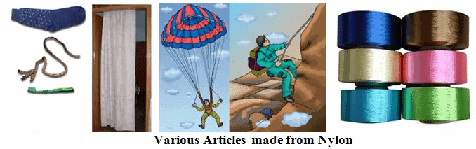 Chapter Notes - 2, Synthetic Fibres and Plastics, Class 8, Science | EduRev Notes