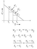 Chapter Notes - Motion Class 9 Notes | EduRev