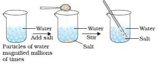 States of Matter and Its Properties Class 9 Notes | EduRev