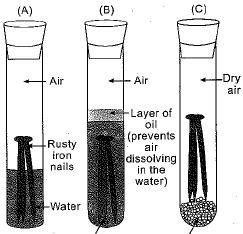 Overview of Metals And Non-Metals (part -4) Class 10 Notes | EduRev