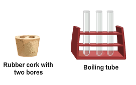 Procedure - To Determine the Boiling Point of Water, Lab Experiment, Chemistry, Class 9 Science Class 9 Notes | EduRev