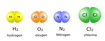 Theory - Distinguish Between Mixture and Compound, Chemistry, Science Class 9 Notes | EduRev